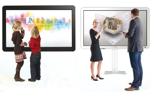 Interactive Touch Screens