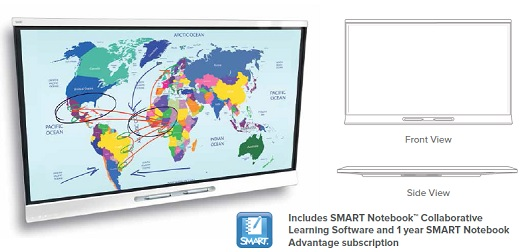 Smart Board Interactive 6050i Touch Screen