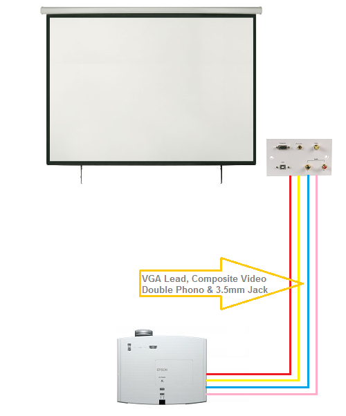 standard projector and screen installation service avi stn proj basic wiring diagram >>>>>>